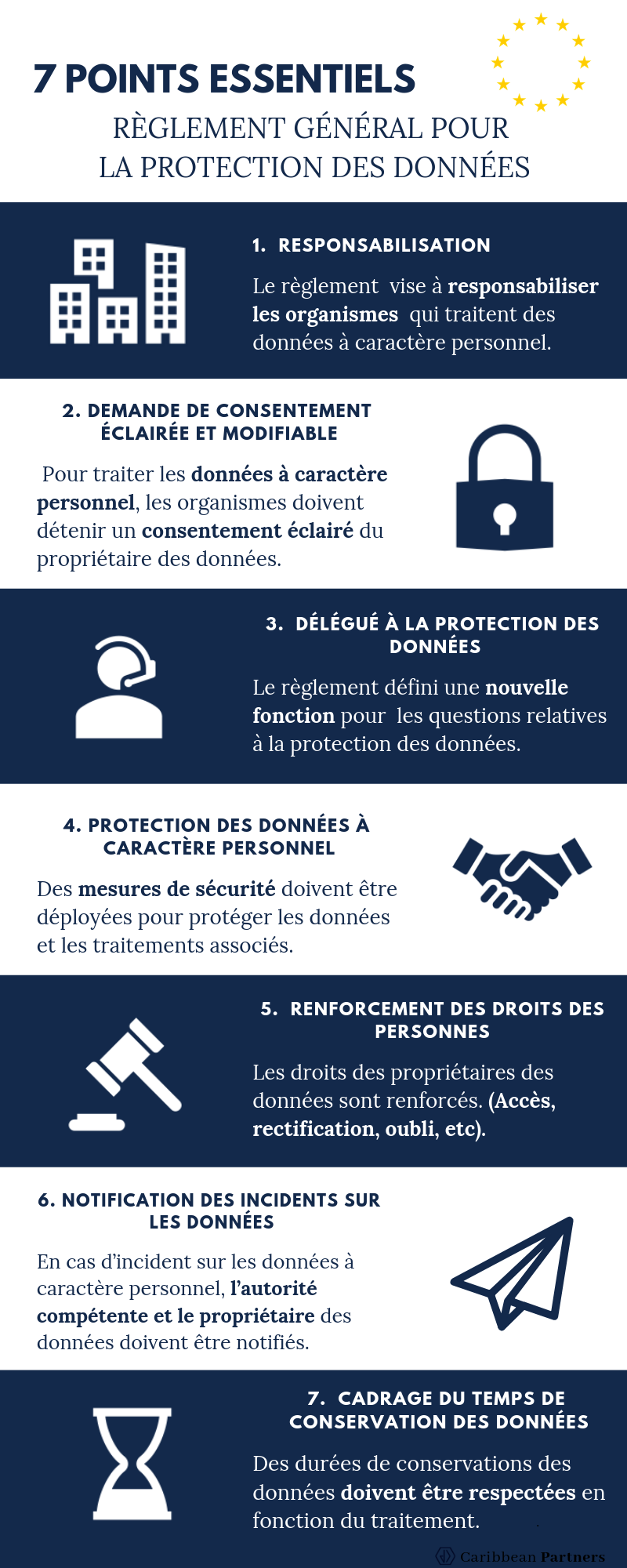 Infographie RGPD 2