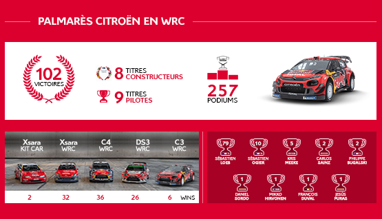 WRC-Infographic_081219_555x318_FR