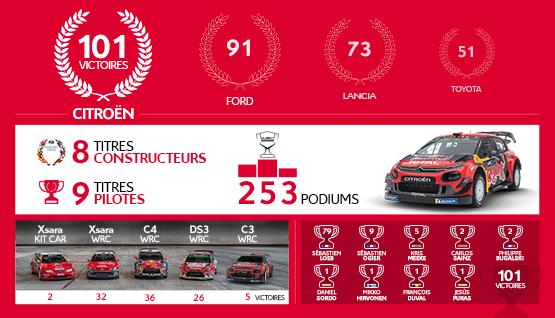 WRC-Infographie_FR_03-06-19_555x318